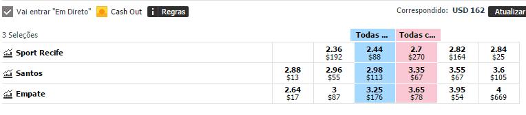 como funciona as odds na betfair